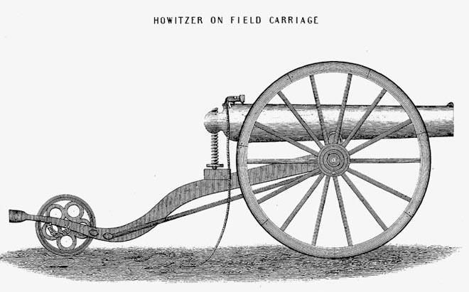 Boat Howitzer