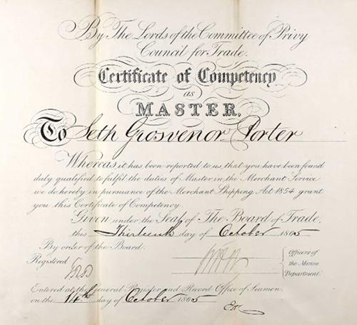 Seth Certificate