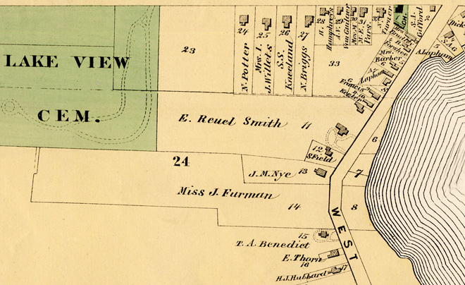 Furman Map 1874